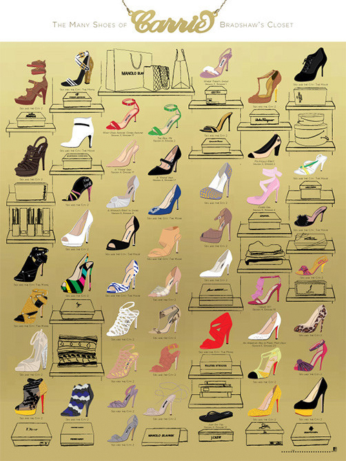 Carrie Bradshaw Sex & The City iconic shoes